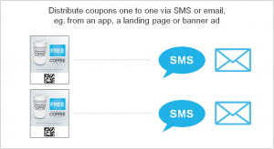sms-email-one-to-one